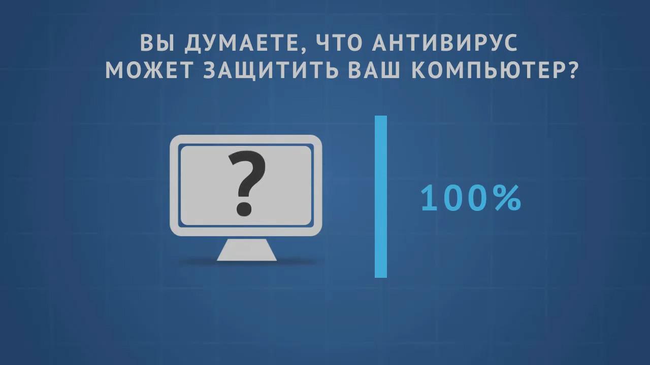 WordPress - инструкция по применению (2010) - Форум о